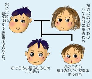 Kakeizu01